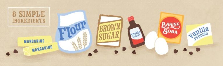 CookiesIngredients